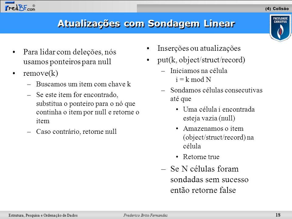 Atualizações com Sondagem Linear