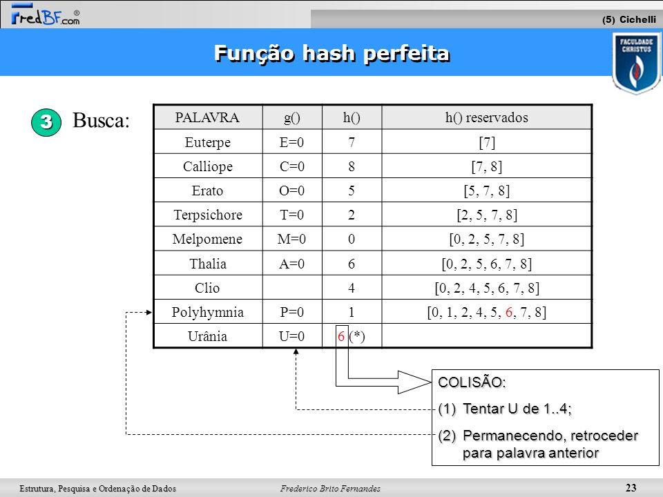Busca: Função hash perfeita 3 PALAVRA g() h() h() reservados Euterpe