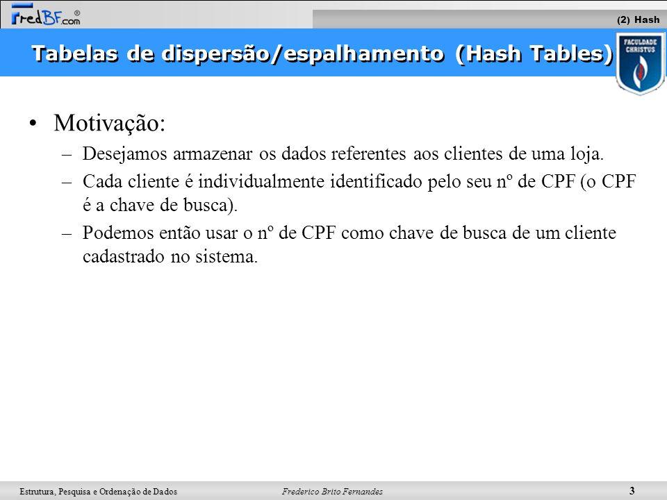 Tabelas de dispersão/espalhamento (Hash Tables)