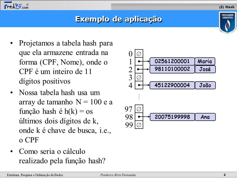 Como seria o cálculo realizado pela função hash 1 2 3 4