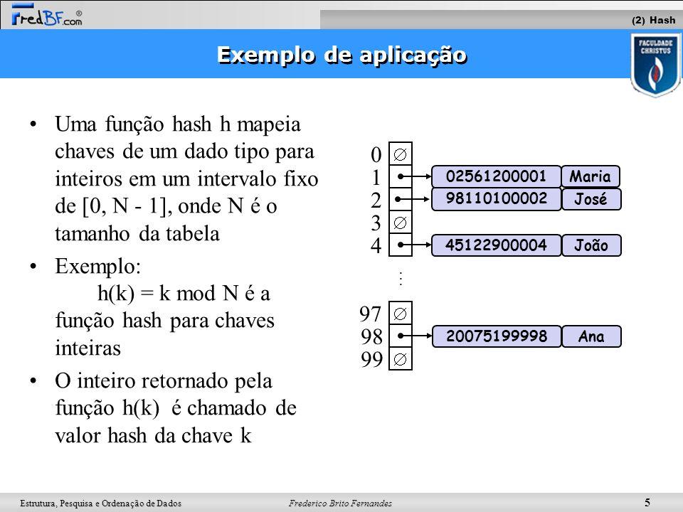 Exemplo: h(k) = k mod N é a função hash para chaves inteiras