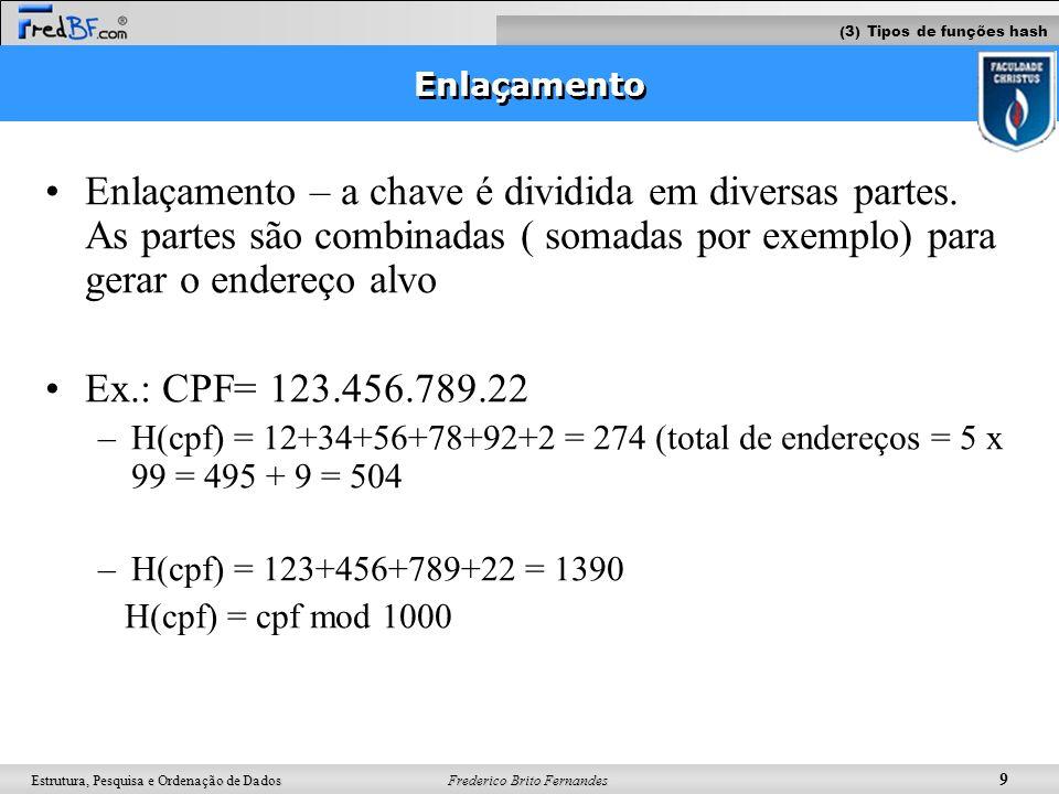 (3) Tipos de funções hash