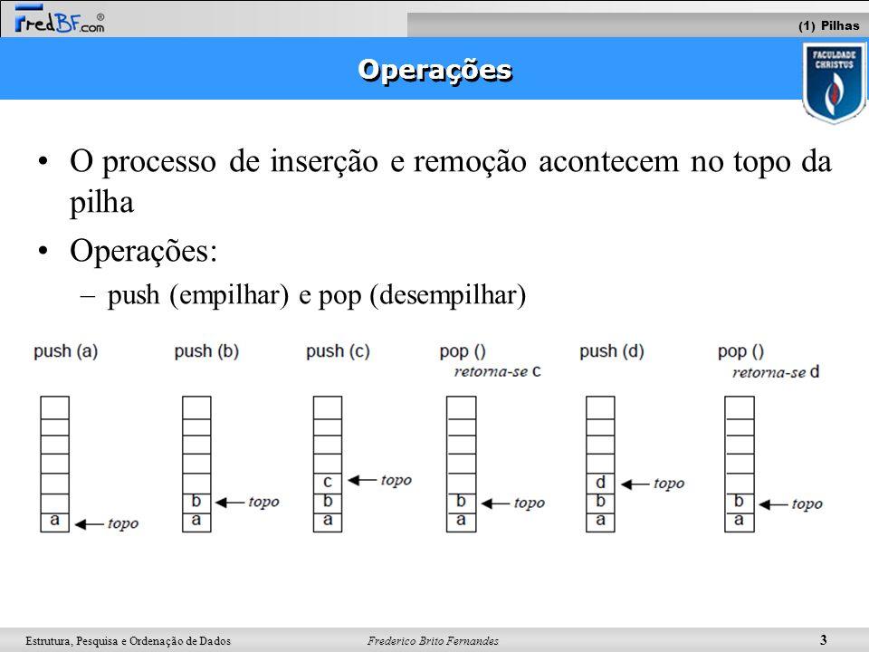 O processo de inserção e remoção acontecem no topo da pilha Operações: