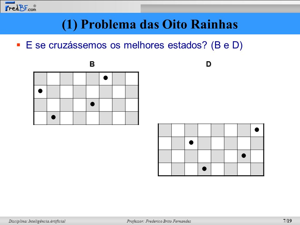 (1) Problema das Oito Rainhas