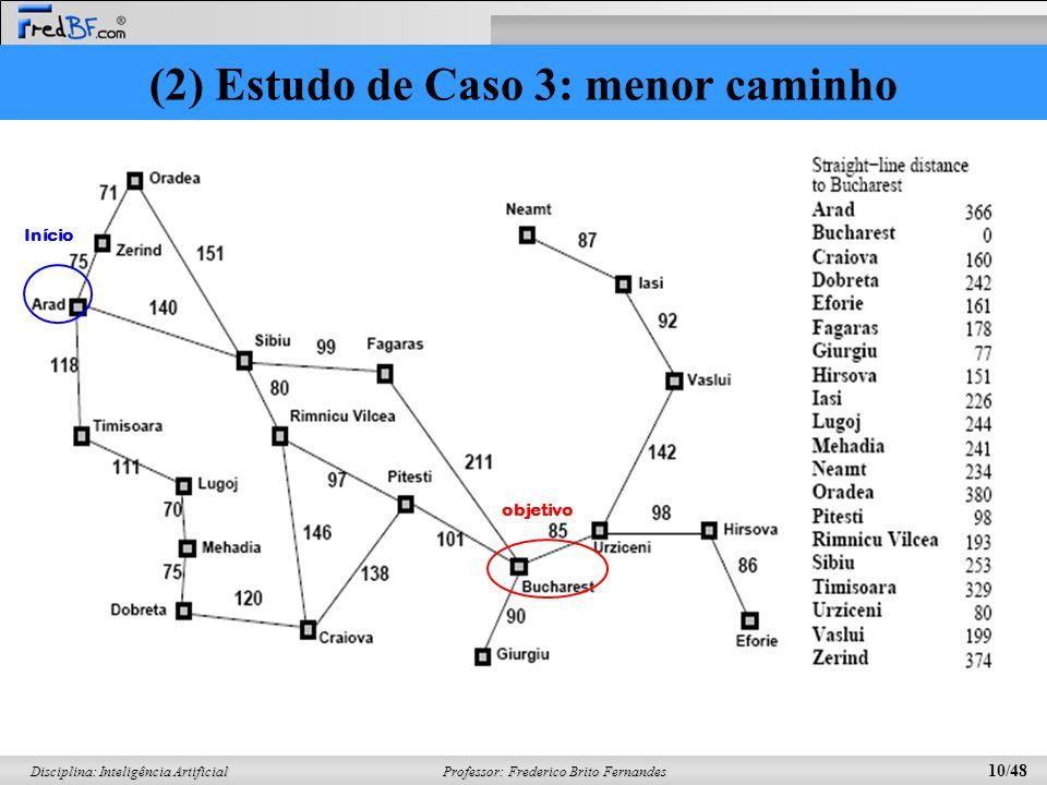 (2) Estudo de Caso 3: menor caminho