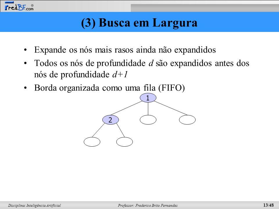 (3) Busca em Largura Expande os nós mais rasos ainda não expandidos