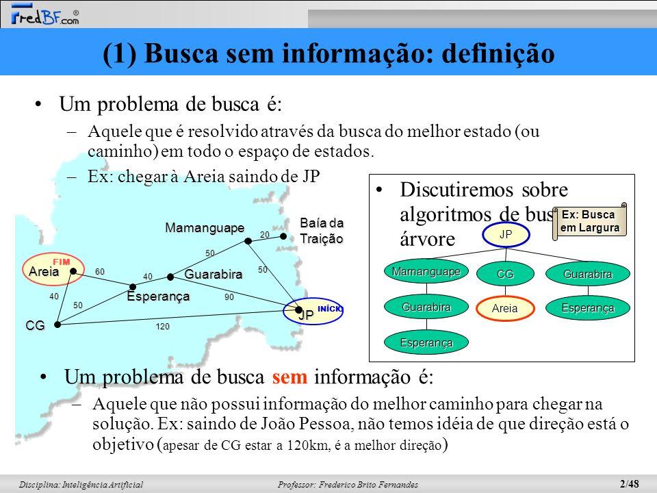 (1) Busca sem informação: definição