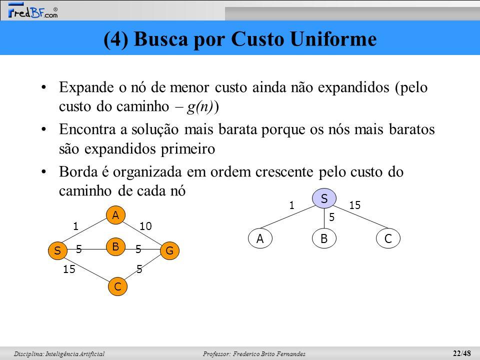 (4) Busca por Custo Uniforme