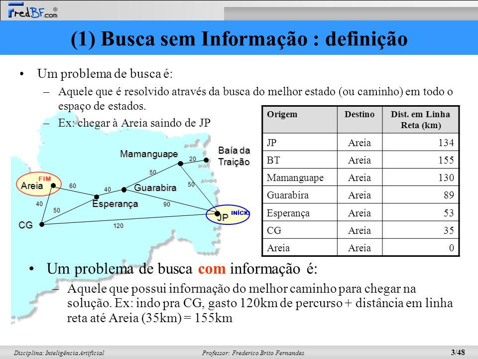 (1) Busca sem Informação : definição