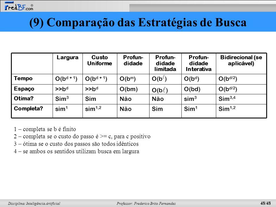 (9) Comparação das Estratégias de Busca