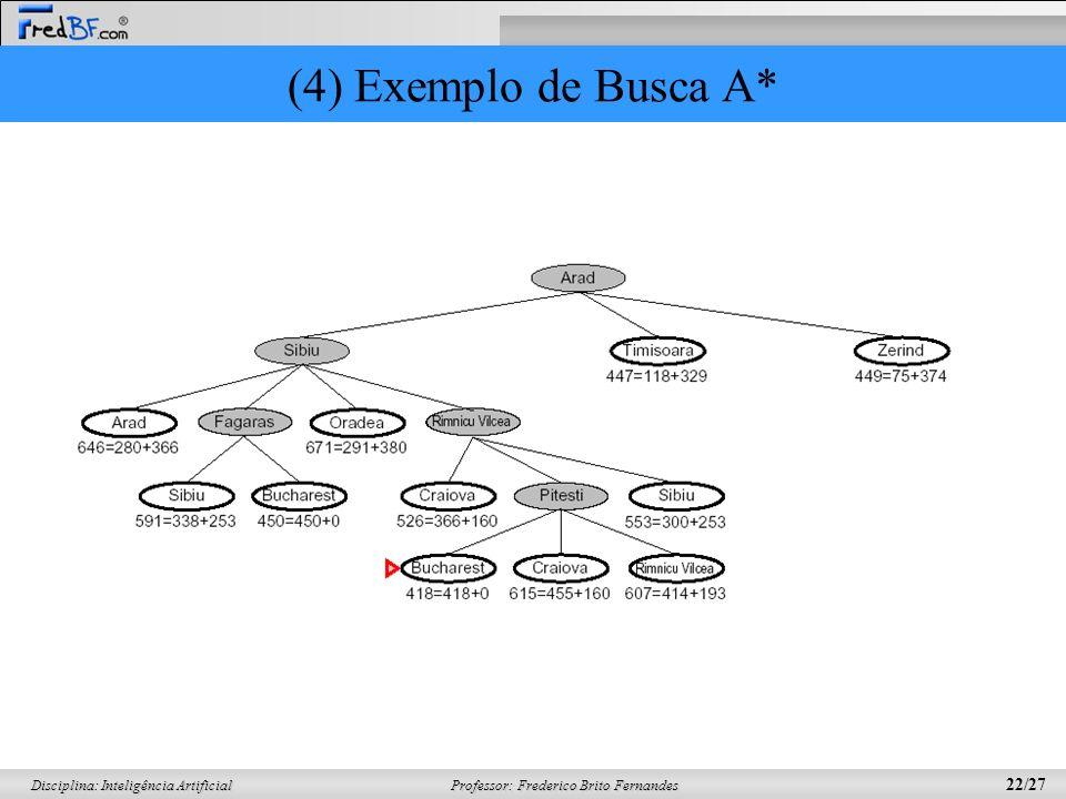 (4) Exemplo de Busca A*