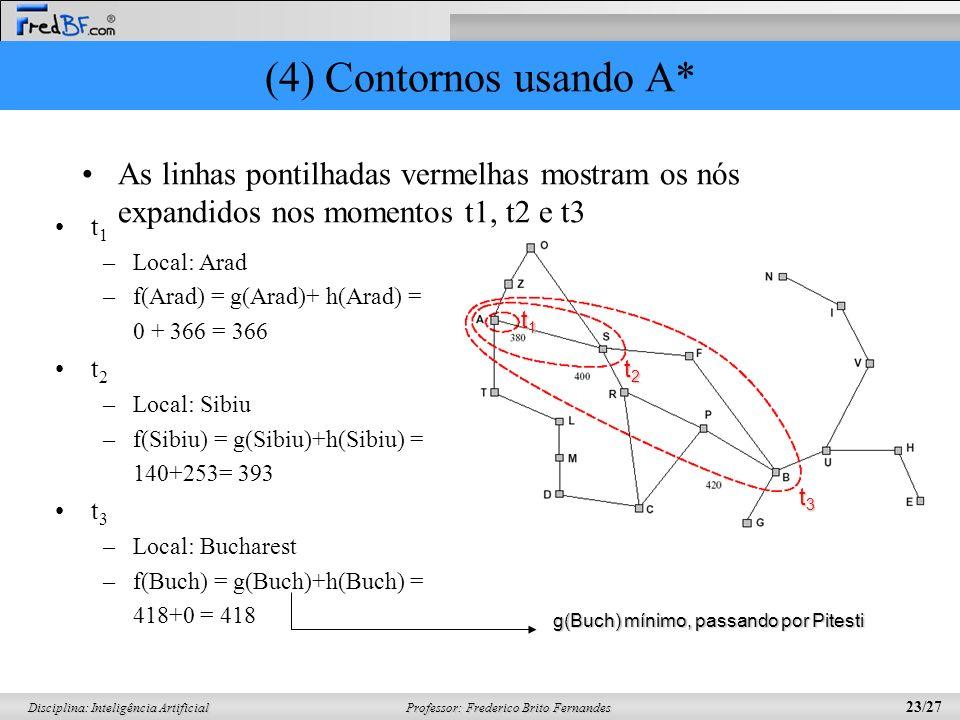 (4) Contornos usando A* As linhas pontilhadas vermelhas mostram os nós expandidos nos momentos t1, t2 e t3.