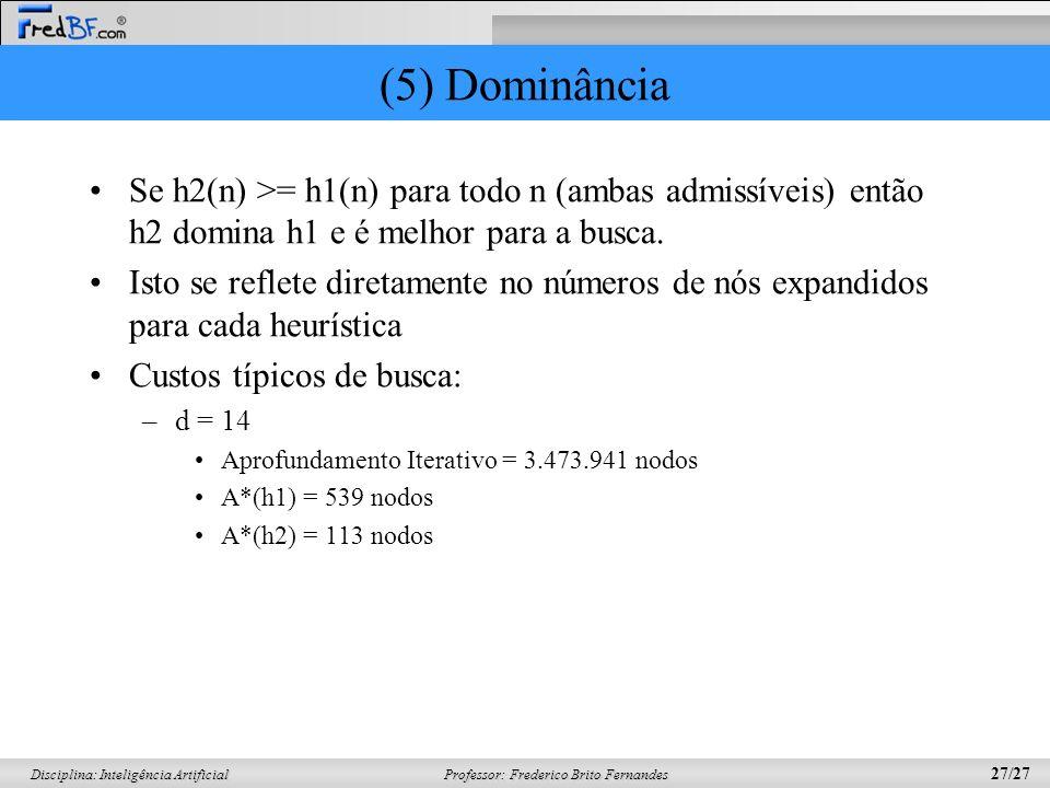 (5) Dominância Se h2(n) >= h1(n) para todo n (ambas admissíveis) então h2 domina h1 e é melhor para a busca.