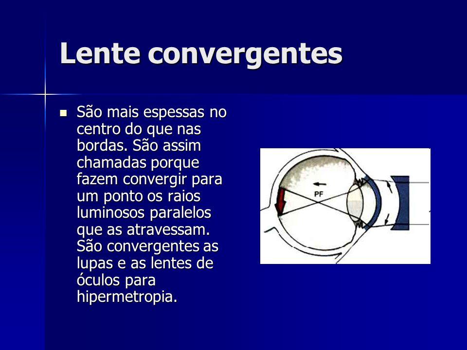Lente convergentes