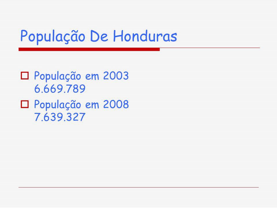 População De Honduras População em 2003 6.669.789