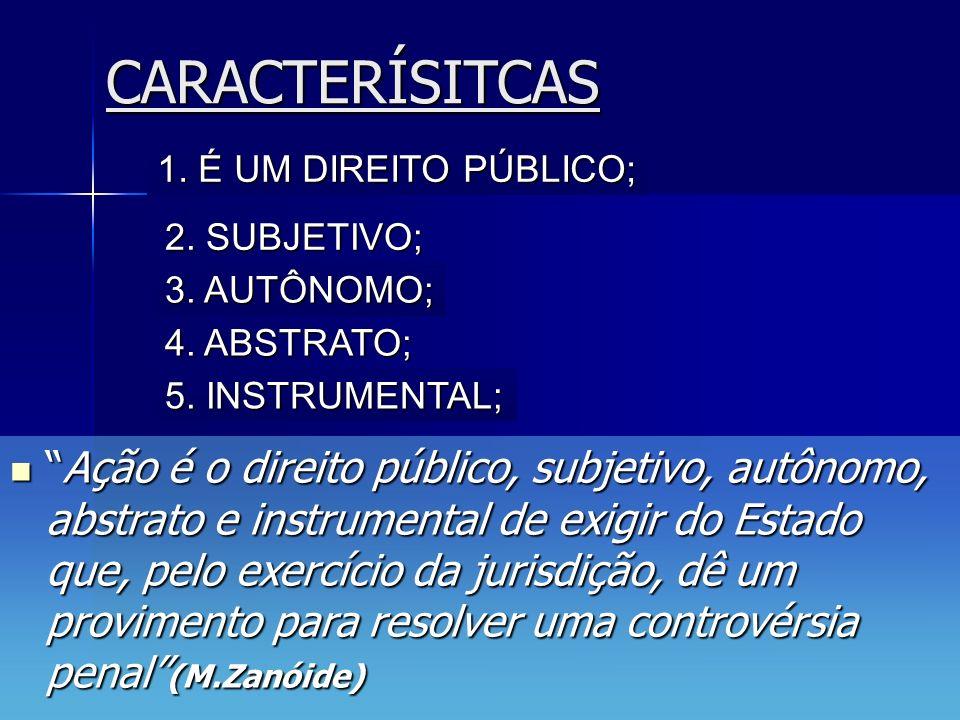 CARACTERÍSITCAS 1. É UM DIREITO PÚBLICO; 2. SUBJETIVO; 3. AUTÔNOMO; 4. ABSTRATO; 5. INSTRUMENTAL;