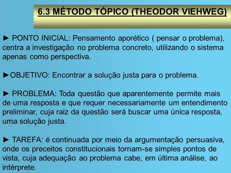 6.3 MÉTODO TÓPICO (THEODOR VIEHWEG)