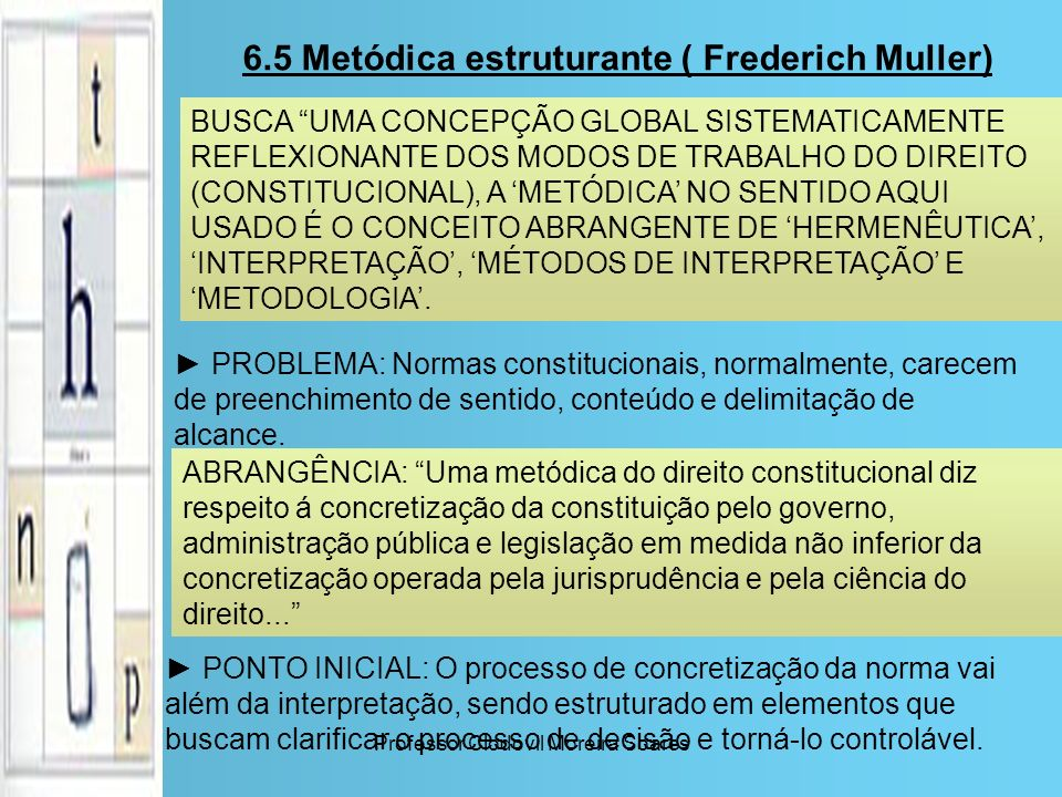 6.5 Metódica estruturante ( Frederich Muller)