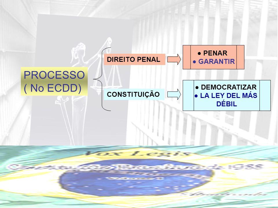 PROCESSO ( No ECDD) ● PENAR ● GARANTIR DIREITO PENAL ● DEMOCRATIZAR