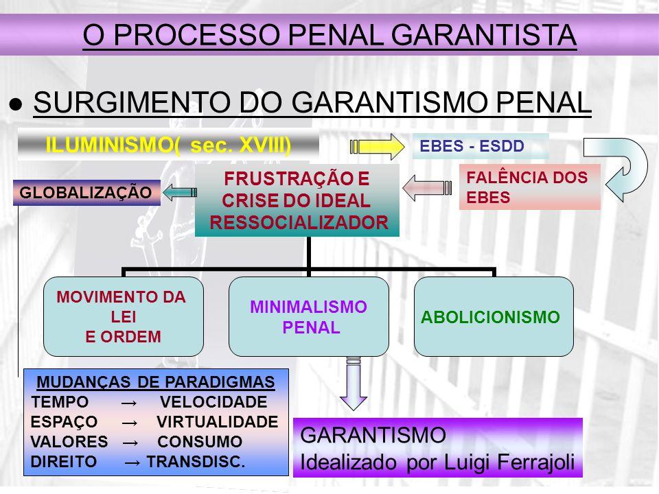 ILUMINISMO( sec. XVIII) MUDANÇAS DE PARADIGMAS