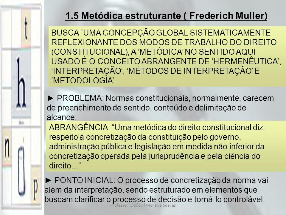 1.5 Metódica estruturante ( Frederich Muller)