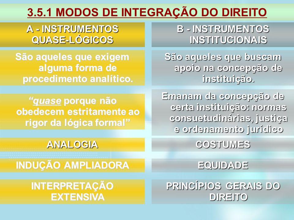 3.5.1 MODOS DE INTEGRAÇÃO DO DIREITO