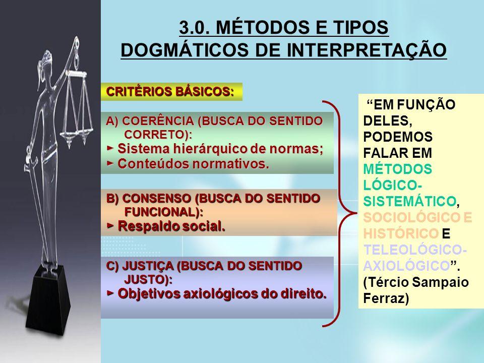 3.0. MÉTODOS E TIPOS DOGMÁTICOS DE INTERPRETAÇÃO