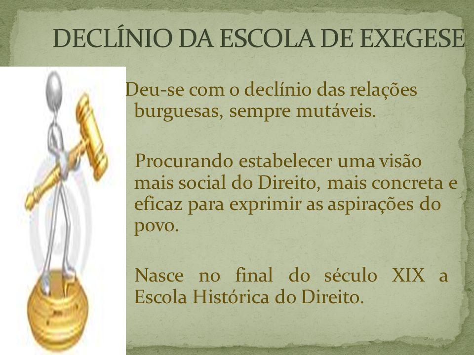 DECLÍNIO DA ESCOLA DE EXEGESE