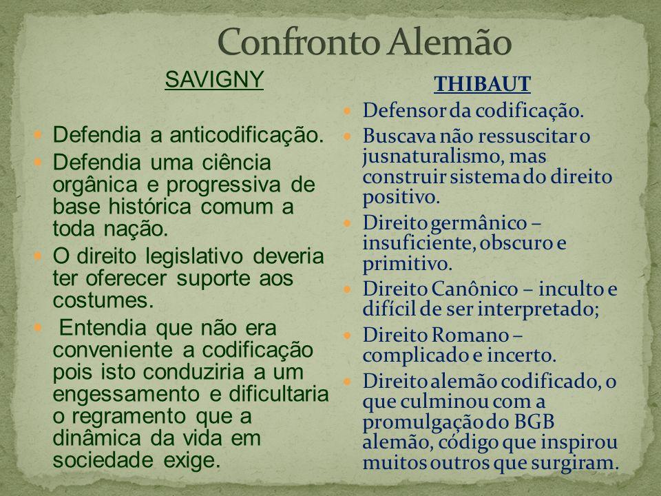 Confronto Alemão SAVIGNY Defendia a anticodificação.