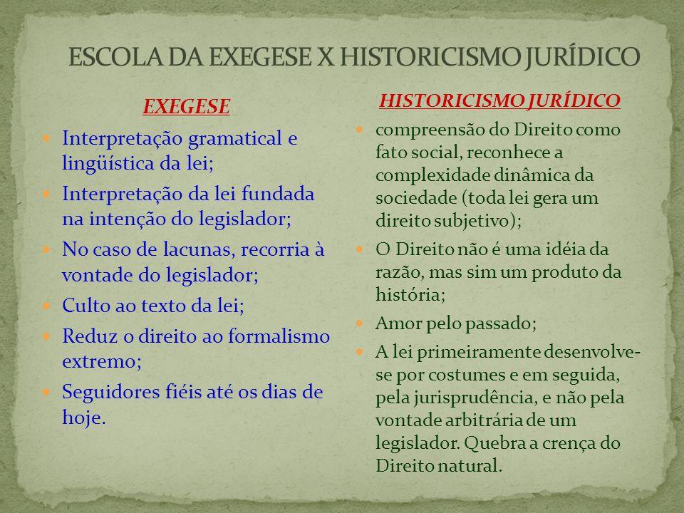 ESCOLA DA EXEGESE X HISTORICISMO JURÍDICO