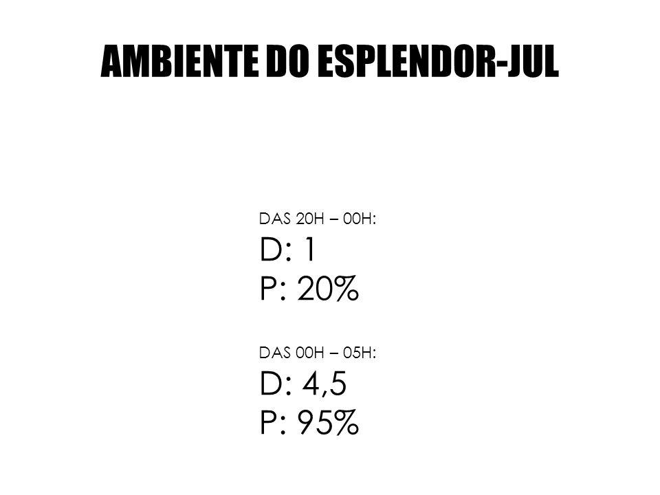 AMBIENTE DO ESPLENDOR-JUL