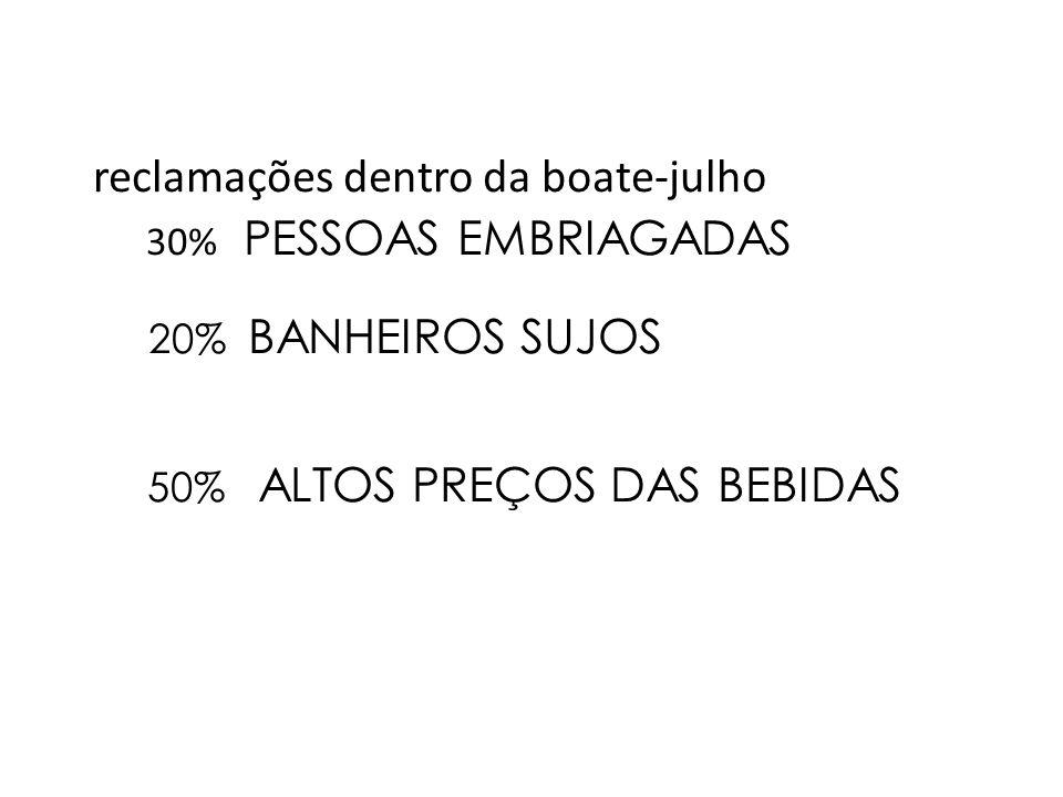 50% ALTOS PREÇOS DAS BEBIDAS