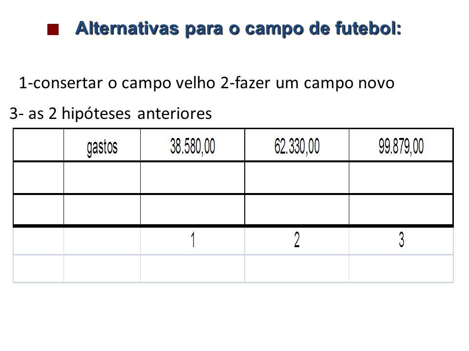 Alternativas para o campo de futebol: