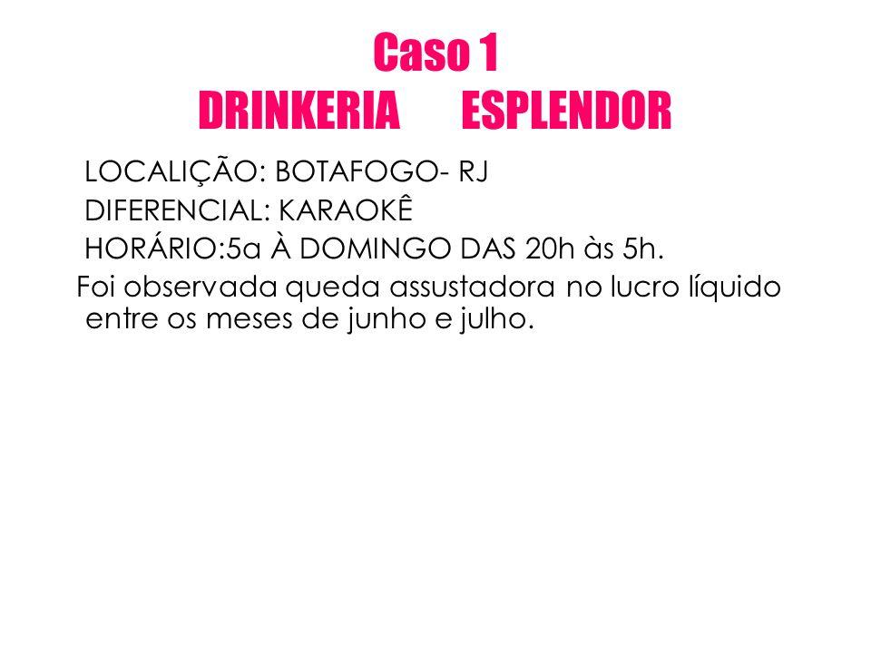 Caso 1 DRINKERIA ESPLENDOR