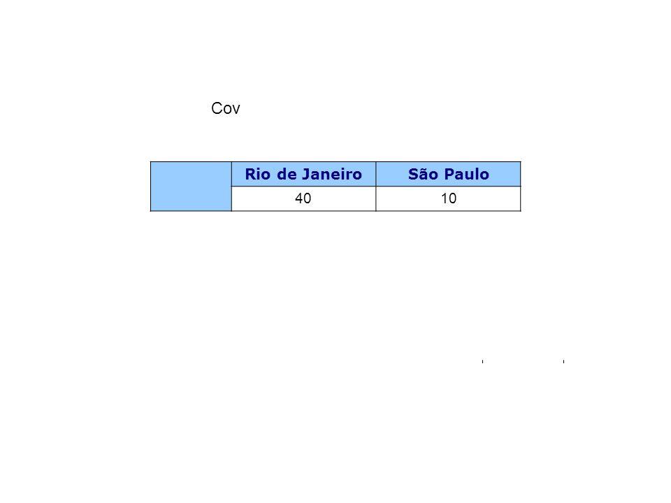 Cov Rio de Janeiro São Paulo 40 10