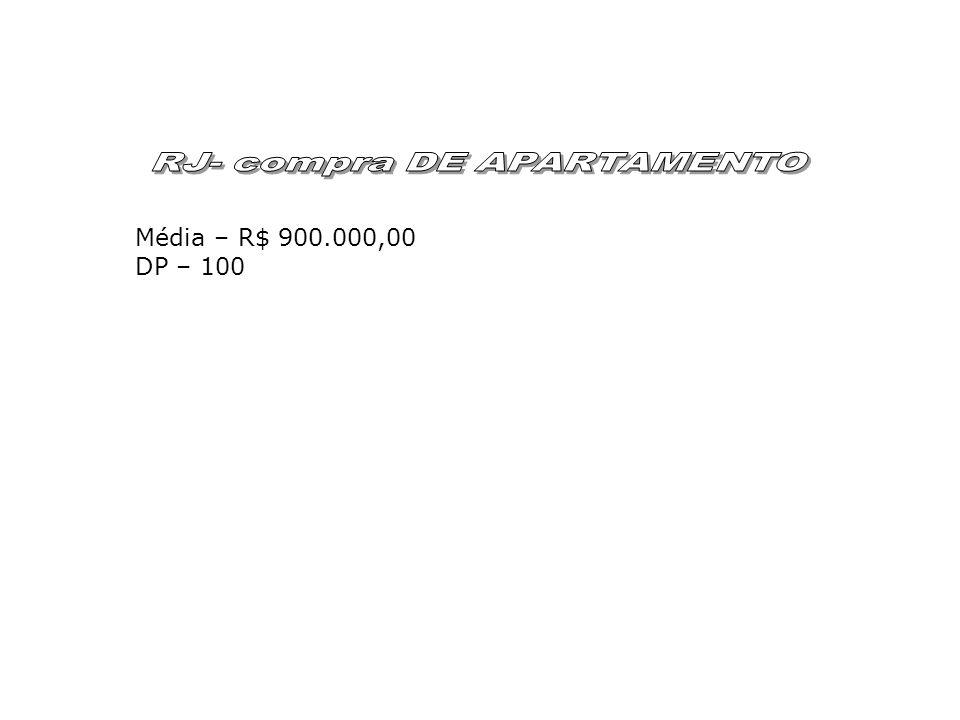 RJ- compra DE APARTAMENTO
