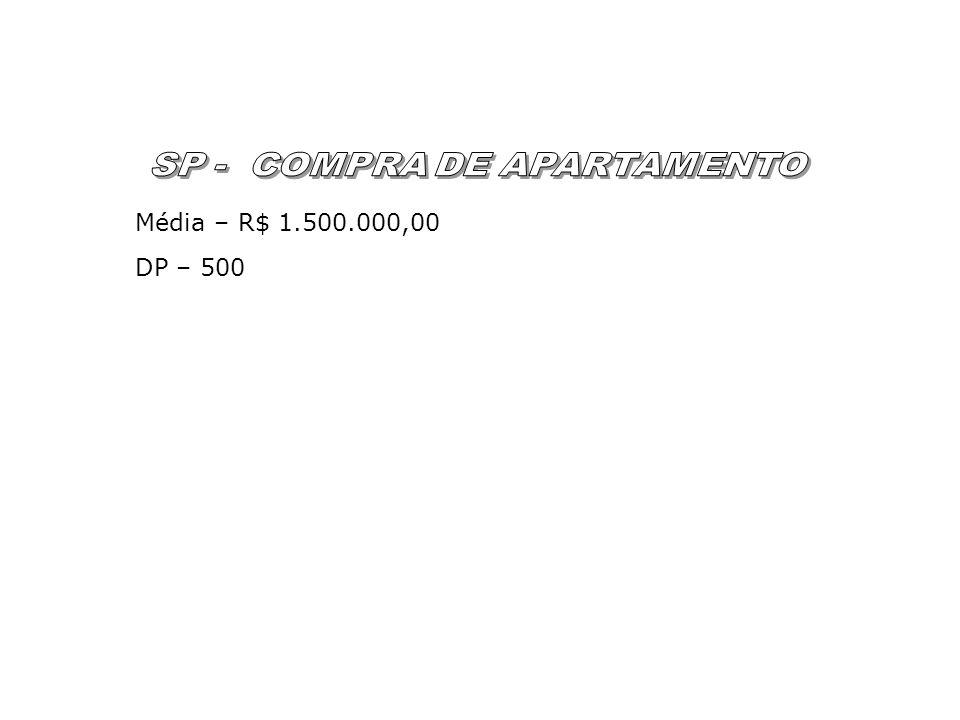 SP - COMPRA DE APARTAMENTO