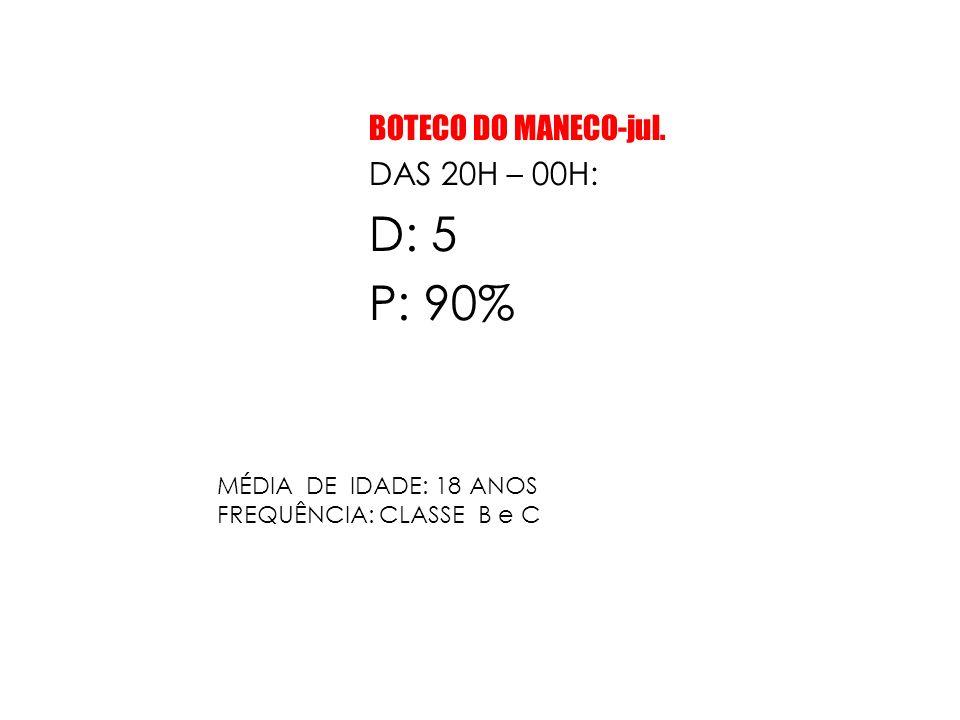 D: 5 P: 90% BOTECO DO MANECO-jul. DAS 20H – 00H: