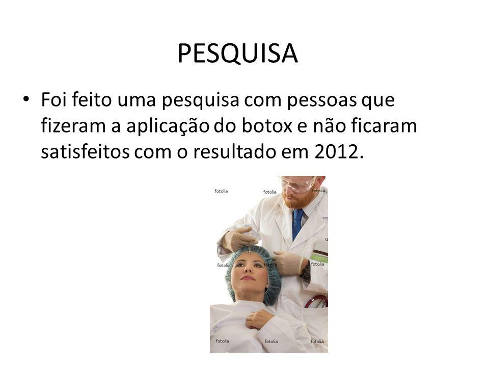 PESQUISAFoi feito uma pesquisa com pessoas que fizeram a aplicação do botox e não ficaram satisfeitos com o resultado em 2012.