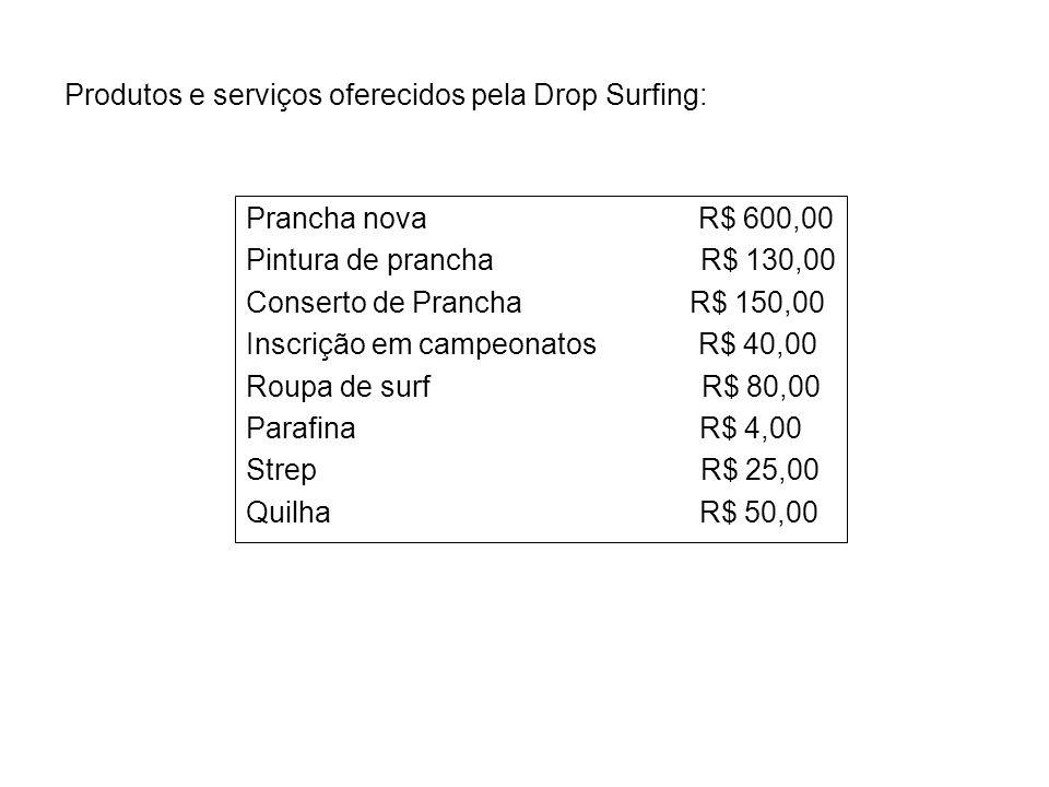 Produtos e serviços oferecidos pela Drop Surfing:
