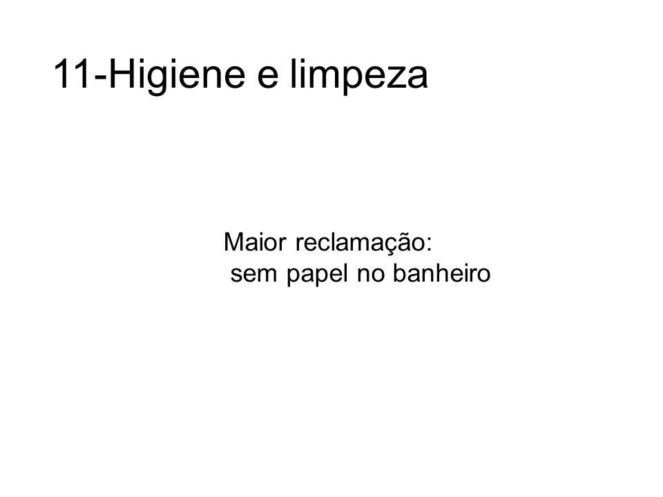 11-Higiene e limpeza Maior reclamação: sem papel no banheiro