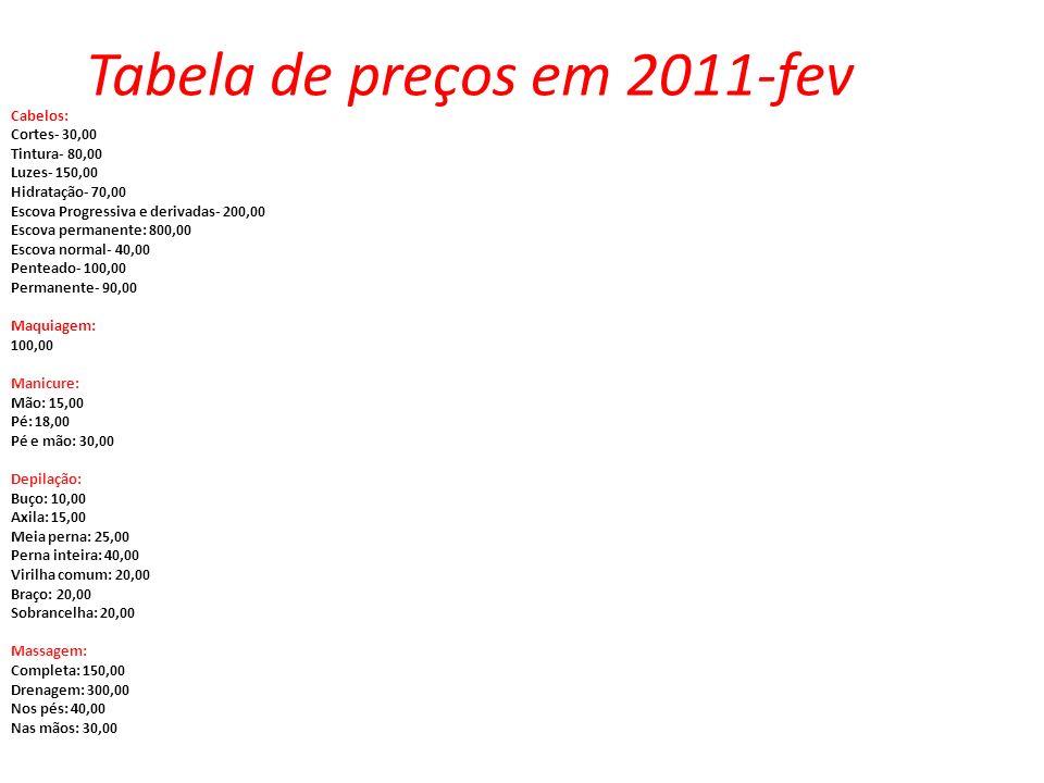 Tabela de preços em 2011-fev