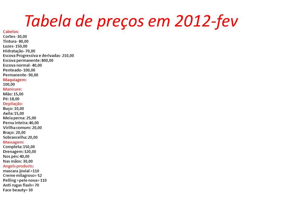 Tabela de preços em 2012-fev