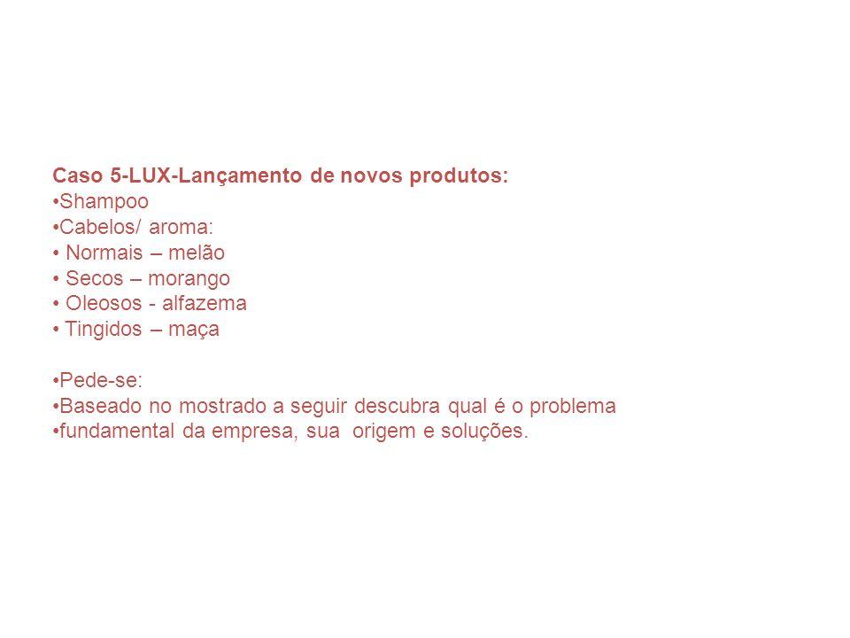 Caso 5-LUX-Lançamento de novos produtos: