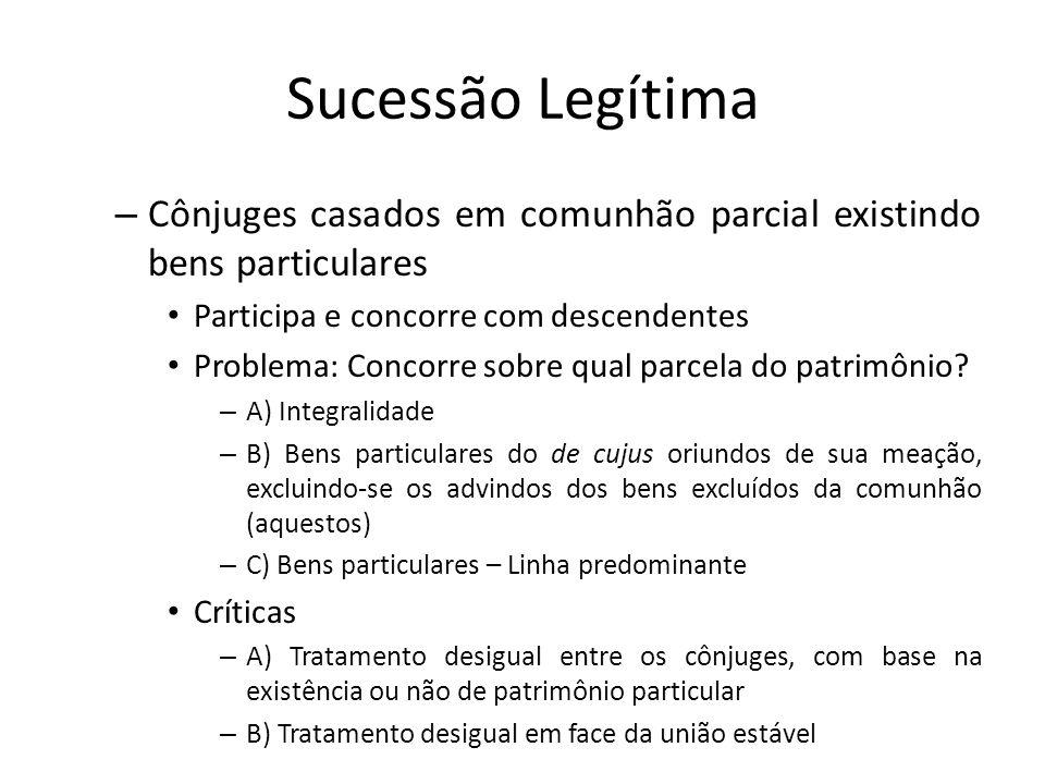 Sucessão LegítimaCônjuges casados em comunhão parcial existindo bens particulares. Participa e concorre com descendentes.