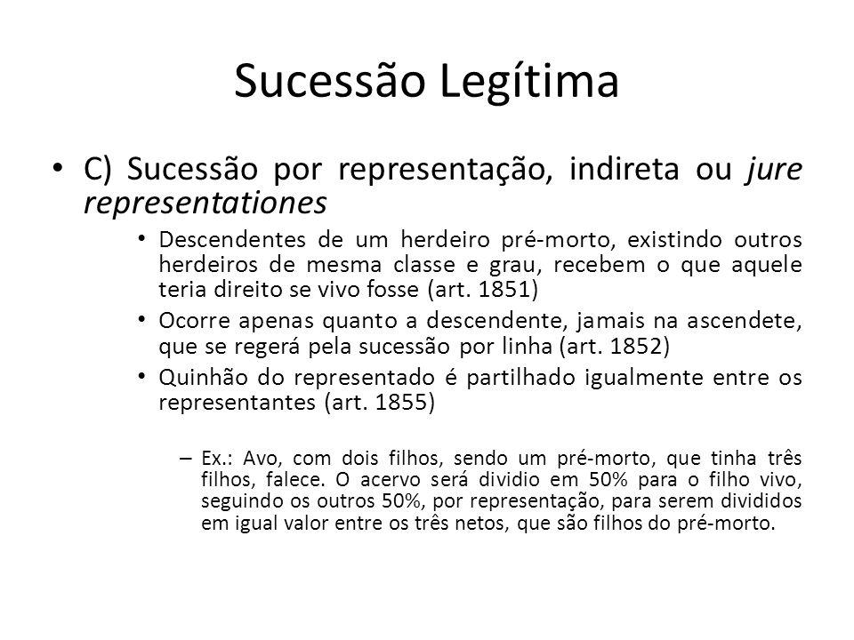 Sucessão Legítima C) Sucessão por representação, indireta ou jure representationes.