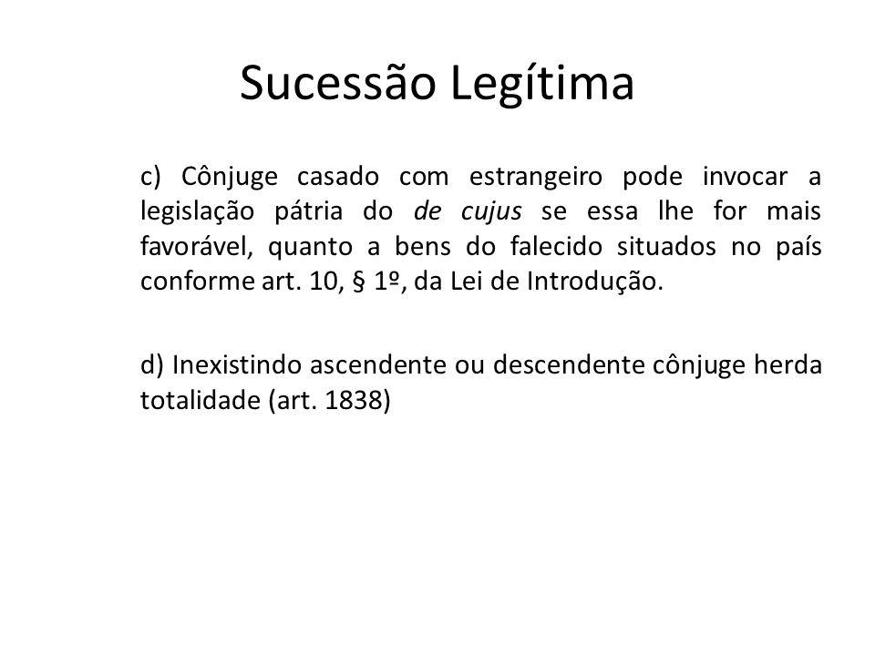 Sucessão Legítima