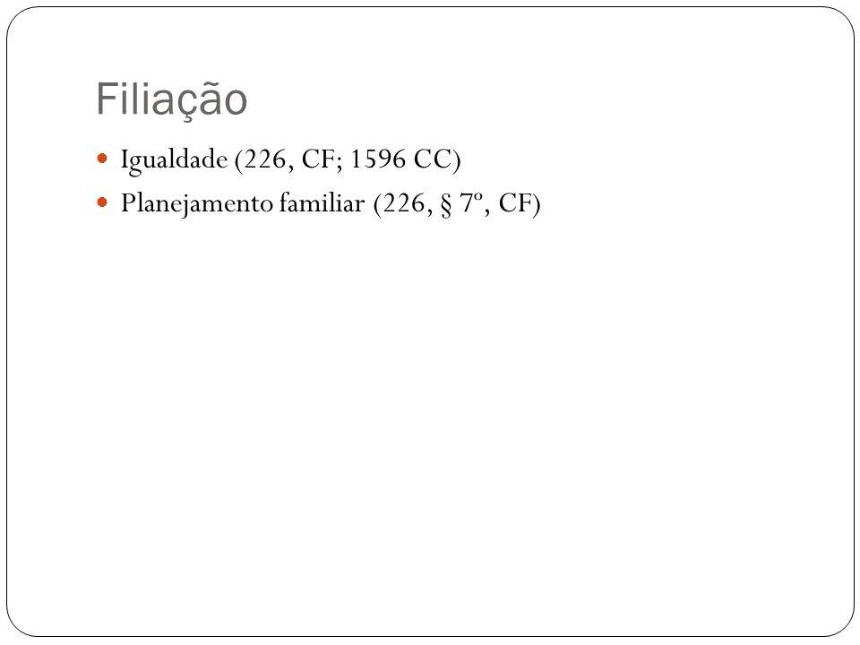 Filiação Igualdade (226, CF; 1596 CC)