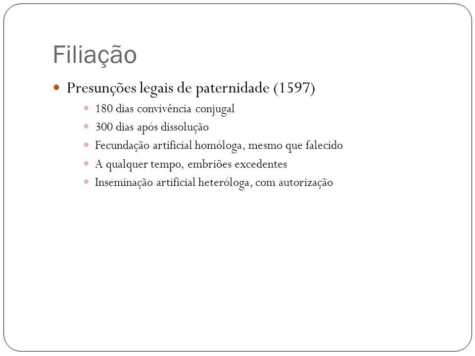 Filiação Presunções legais de paternidade (1597)