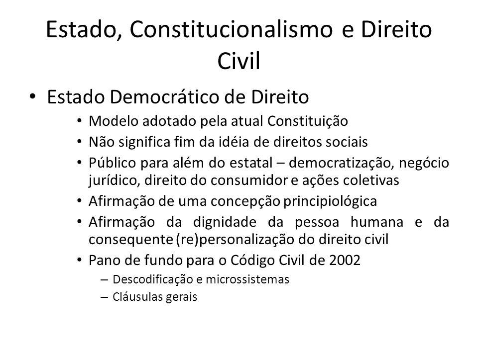 Estado, Constitucionalismo e Direito Civil